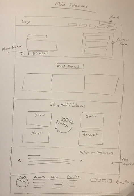 Mold Solutions Wireframe Sketch